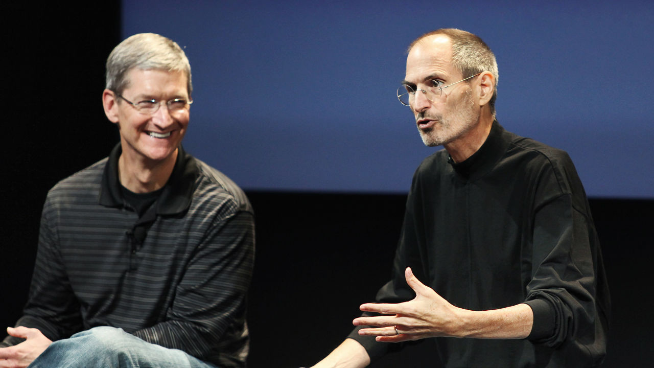 """steve jobs leadership style and analysis A lot of this had to do with his leadership and management styles a classic example of ongoing analysis """""""" being aware 5 leadership traits of steve jobs."""